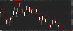 emoji trading POC Pro POC moving average