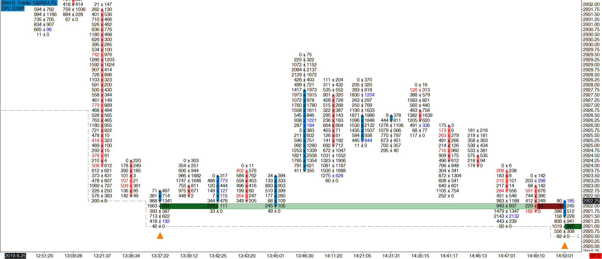 emoji trading POC Pro Prominent Point of Control order flow indicator