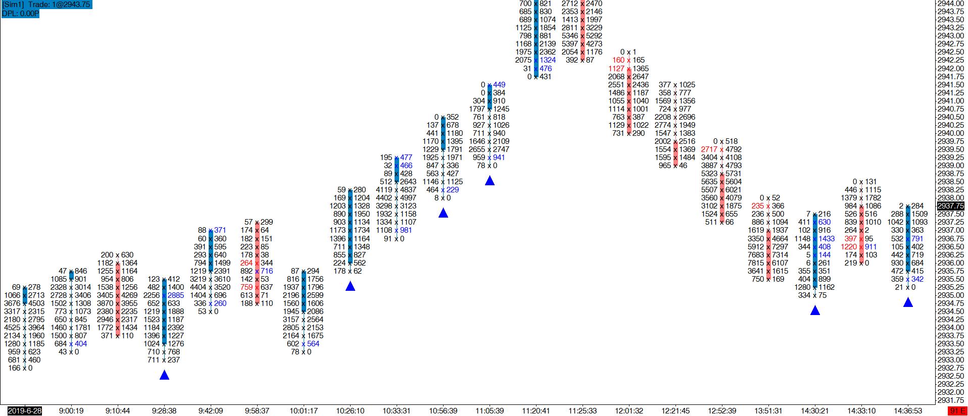 emoji trading delta strength order flow snapshot
