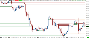 emoji trading edge zones candlestick chart dynamic emojizone visualization
