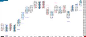 emoji trading order flow bar ratio text display